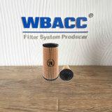 De Filter van de Olie van de Vrachtwagen van de Fabrikant van de Filter van de olie CH10929