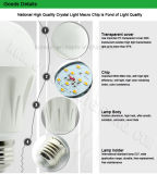 IC Driver PF>0.5/0.9 Ra>80 LED Bulb Raw material