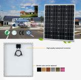 Panneau solaire de module photovoltaïque monocristallin (SGM-90W)