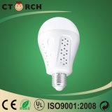Bulbo Emergency cargable 9W-Useful de la marca de fábrica LED de Ctorh para la escasez de la electricidad