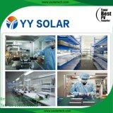 Petit module 20With30With40W solaire de qualité