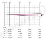 o efeito principal movente da lavagem do diodo emissor de luz 25*10W ilumina a matriz