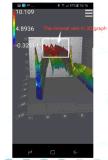 buscador mineral de prospección geofísico del mineral del detector del mineral del oro del detector del teléfono móvil de los 0-800m
