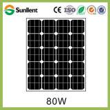 80W kristallener PV monoSonnenkollektor für Solarstraßenbeleuchtung-System