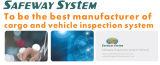 Röntgenstrahl-Gepäck-Scanner für Untergrundbahn-Sicherheits-Inspektion