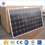 Alta efficienza 100W 150W 250W 300W 350W mono e comitato solare policristallino di PV con il certificato di iso di TUV del Ce