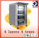Exhibición de gran volumen del LED Piezas Industriales Horno de aire caliente / Horno de secado termostático eléctrico / Horno de secado eléctrico /