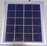 50W pequeño Panel Solar policristalino Módulo/.