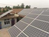 105W pequeño Panel Solar monocristalino de módulo/105W 110W 115W 120W