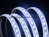 Energy Saving and Environment Friendly LED Light Strip