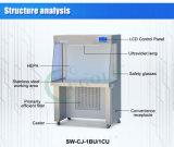 Sw-Cj-1cu Doppelt-Einzelner horizontaler Druckluftversorgung-sauberer Prüftisch
