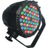 La PARITÀ esterna del LED può organizzare la luce