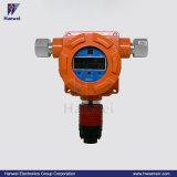 opgezette Muur van de Detector van het Gas van 010ppm Clo2 de Industriële Vaste (BS03)