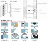 Wall PanelsとしてアルミニウムHoneycomb Panels