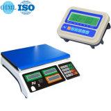 L'OIML a approuvé l'indicateur de pesage électronique numérique (AAW)