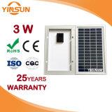光起電Solar Energyシステムのための3W太陽モデル