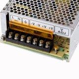 Ein-Output150w 12V Stromversorgung des Aluminiumfall-