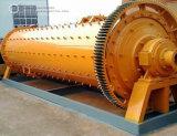 Professionnel de haute renommée Fabricant de moulin à billes en provenance de Chine