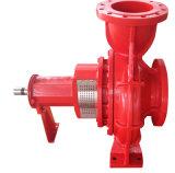 Pompe centrifuge de qualité de fin d'arbre nu horizontal d'aspiration