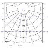 옥외 정연한 정원 점화 (WGC221)를 위한 27W IP65 LED 투광램프