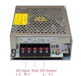 Fonte de alimentação interna do diodo emissor de luz do caso 50W 12V do engranzamento para tiras do diodo emissor de luz