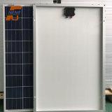 Het Systeem van het Zonnepaneel van het zonnepaneel 260W