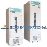 Incubatrice di temperatura costante e di umidità dell'incubatrice del termostato del laboratorio di controllo intelligente
