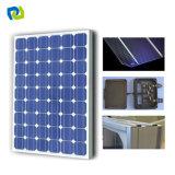Nuovo comitato solare di PV per energia solare commerciale