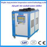 5HP refroidis par air industriel refroidisseur à eau la machine