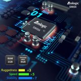 Amlogic S905Xチップ1GB RAM/8GB ROMおよびLED軽い可変性2.4GHz WiFiのサポート4K HDが付いているI98アンドロイド7.1.2 TVボックス