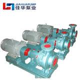 Est de la série FIN Single-Stage horizontale d'aspiration de pompe centrifuge