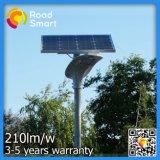 Diseño de Moda de aleación de aluminio Solar LED de la calle al aire libre Jardín de Luz