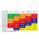 Het Etiket van de Indicator van de schade - de Indicator van het Effect van Shockaction van het Verschepende Etiket