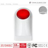ホーム使用のための機密保護GSMの警報システム