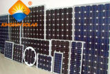 Панель солнечных батарей 2017 кремния высокой эффективности 145W Китая Monocrystalline для солнечной системы