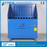 Collector van het Stof van de Werkbank van de zuiver-lucht de Industriële met de Filter van de Patroon PTFE (gelijkstroom-2400DM)