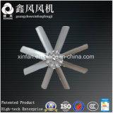 Les pales du ventilateur en alliage en aluminium réglable