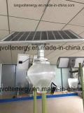 가구를 위한 15watt LED 점화의 보장 5 년
