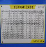 Перевозка гавани щипцы шланга низкой цены Mingtong гидровлическая