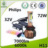 Nuovo faro dell'automobile di Philips H11 7000lm LED di arrivo