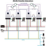 reiner Wellen-hybrider Sonnenenergie-Inverter des Sinus-1kVA/2kVA/3kVA/4kVA/5kVA mit Controller