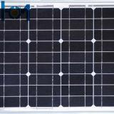 glace à énergie solaire durcie parEnduit de 3.2mm pour le module de picovolte