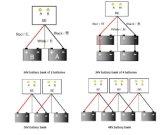Equalizador de la batería solar de la batería de plomo IP67 con la visualización de LED