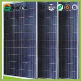 Poli PV comitato solare cristallino di alta efficienza 255W