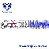 バグの探知器の無線周波の探知器