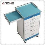 Utilisation de l'hôpital de haute qualité Bon prix Cabinet médicale et chirurgicale des