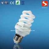 5With7W… 200W 12mm E27 Energie van CFL - besparingsBollen