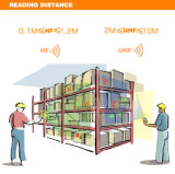 13.56MHz ISO15693 Bibliotheks-Marke des Protokoll-RFID mit unterschiedlicher Größe und Kosten billig
