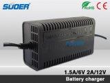 Caricabatteria automatico di funzione di riparazione della batteria della fabbrica 6V/12V di Suoer