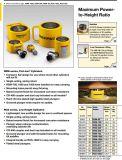 Enerpac Rsm Rcsシリーズ700bar単動低い高さシリンダーRsm-50 Rcs-101* Rcs-201*